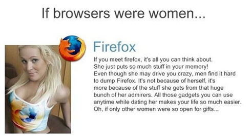 If Browsers Were Women Snapshot