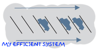 Airport Efficient System